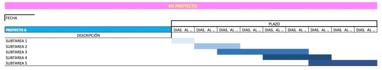DIAGRAMA GANTT SIMPLE
