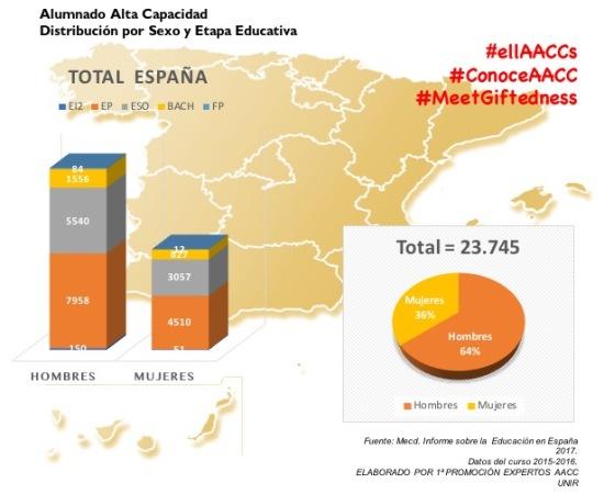 España#ellAACCs