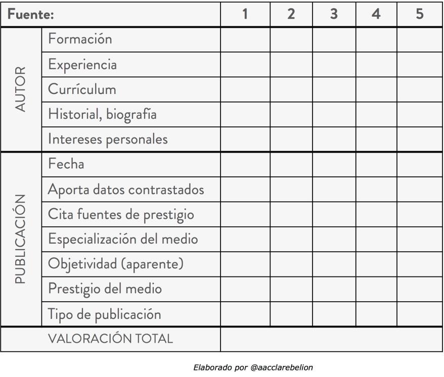 Cuestionario Valoración Fuentes